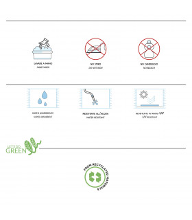 ELVIS entrance mat label