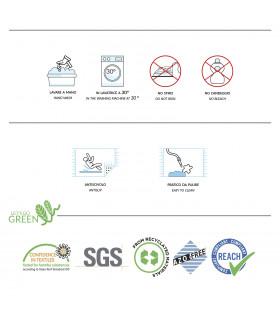 Smart carpet product label: kitchen and multipurpose carpet